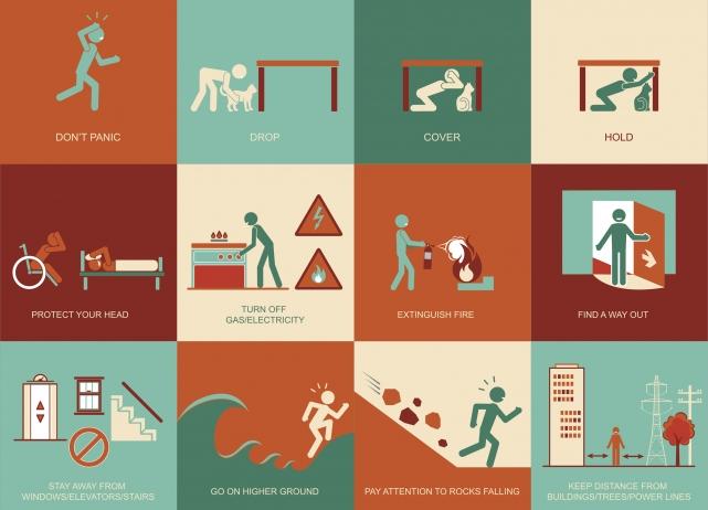 earthquake essay for kids